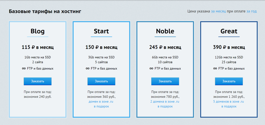 хостинг Joomla тарифы